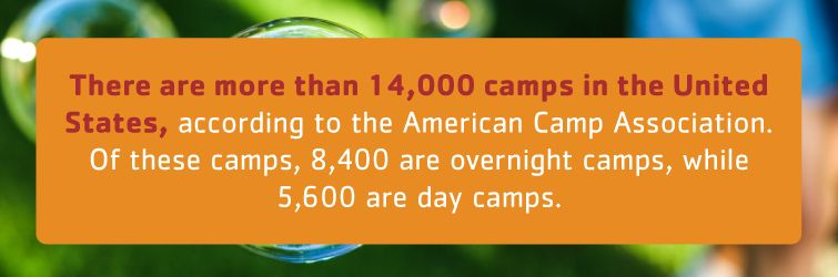 there are more than 14,000 camps in the united states